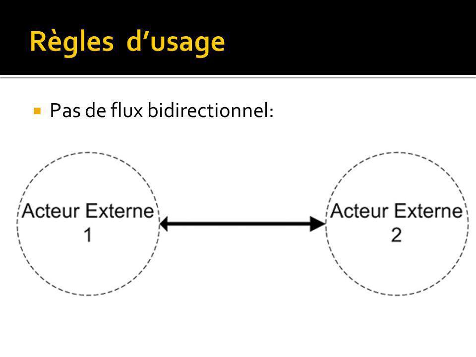 Règles d'usage Pas de flux bidirectionnel: