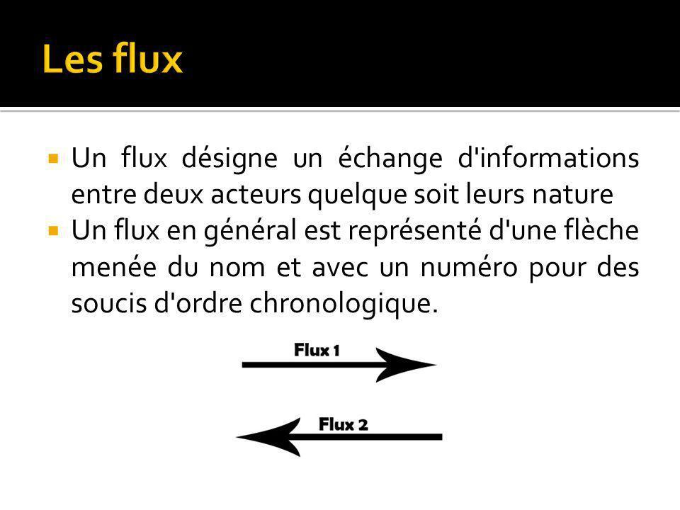 Les flux Un flux désigne un échange d informations entre deux acteurs quelque soit leurs nature.