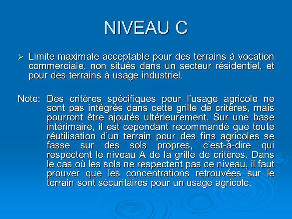 NIVEAU C