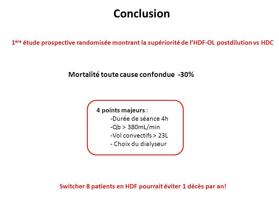 Conclusion Mortalité toute cause confondue -30%