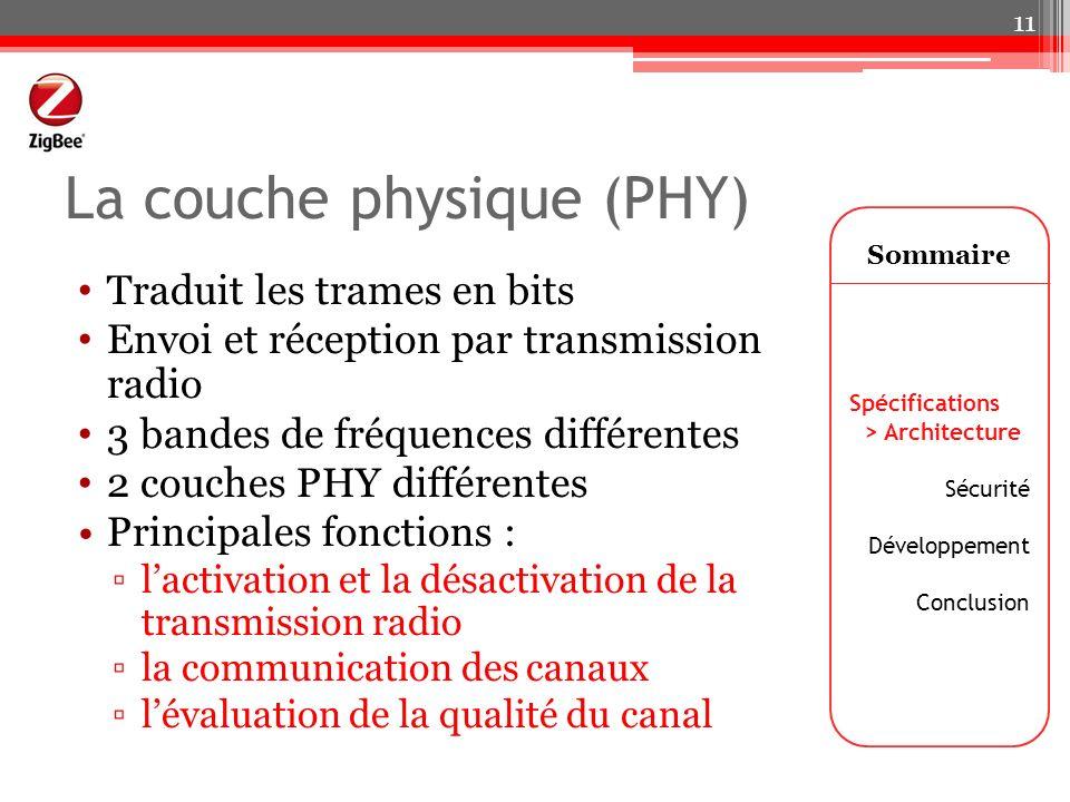 La couche physique (PHY)