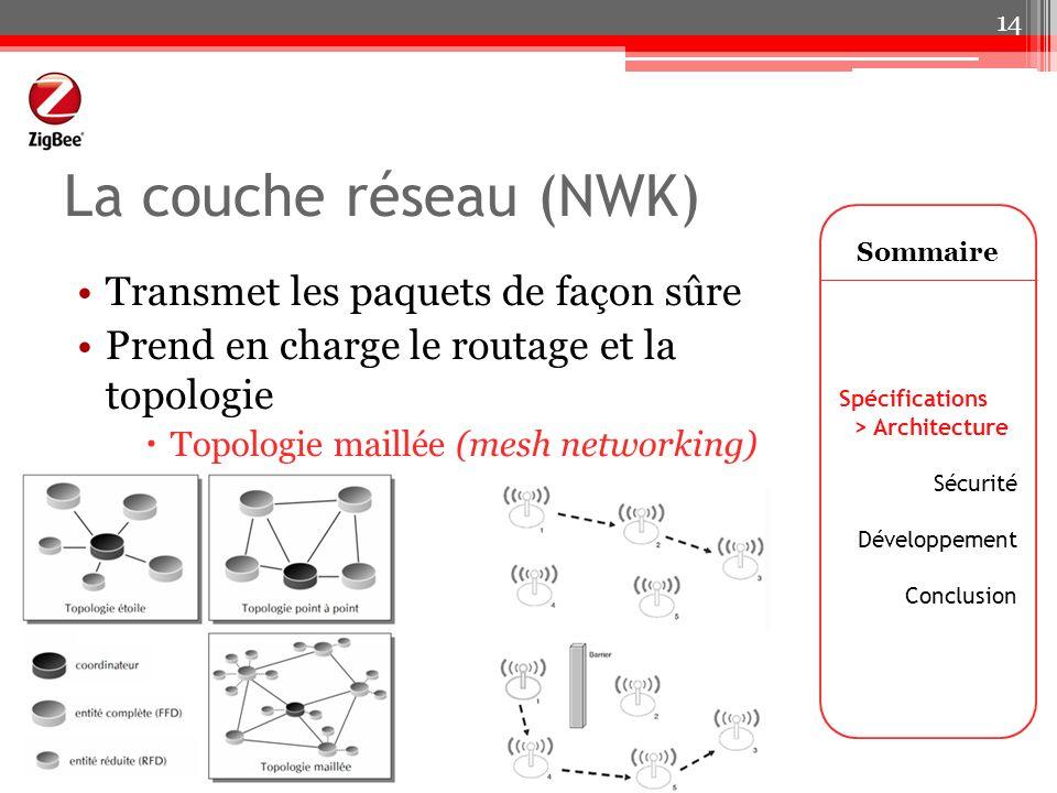 La couche réseau (NWK) Transmet les paquets de façon sûre