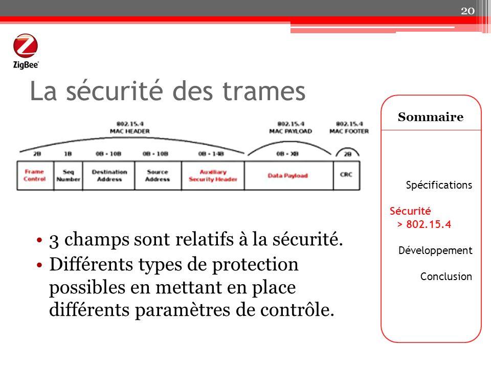 La sécurité des trames 3 champs sont relatifs à la sécurité.
