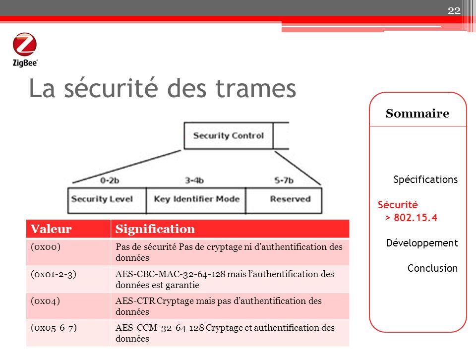 La sécurité des trames Sommaire Valeur Signification Spécifications