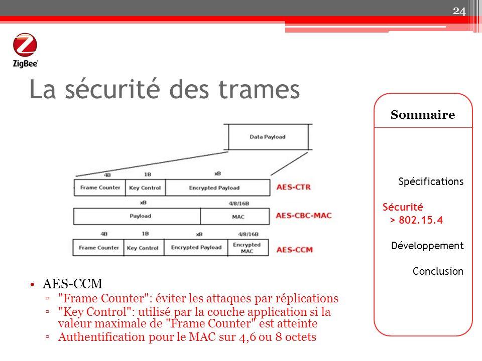 La sécurité des trames AES-CCM Sommaire