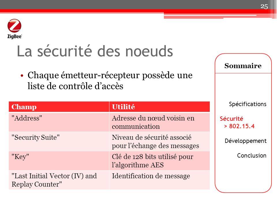 La sécurité des noeuds Sommaire. Chaque émetteur-récepteur possède une liste de contrôle d'accès.
