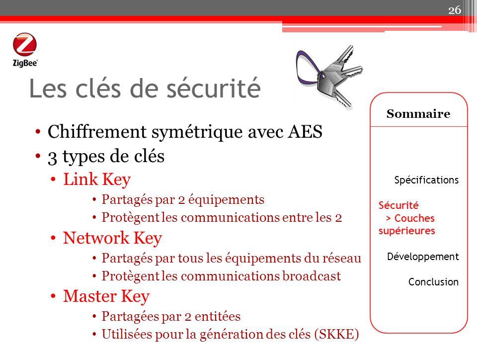 Les clés de sécurité Chiffrement symétrique avec AES 3 types de clés
