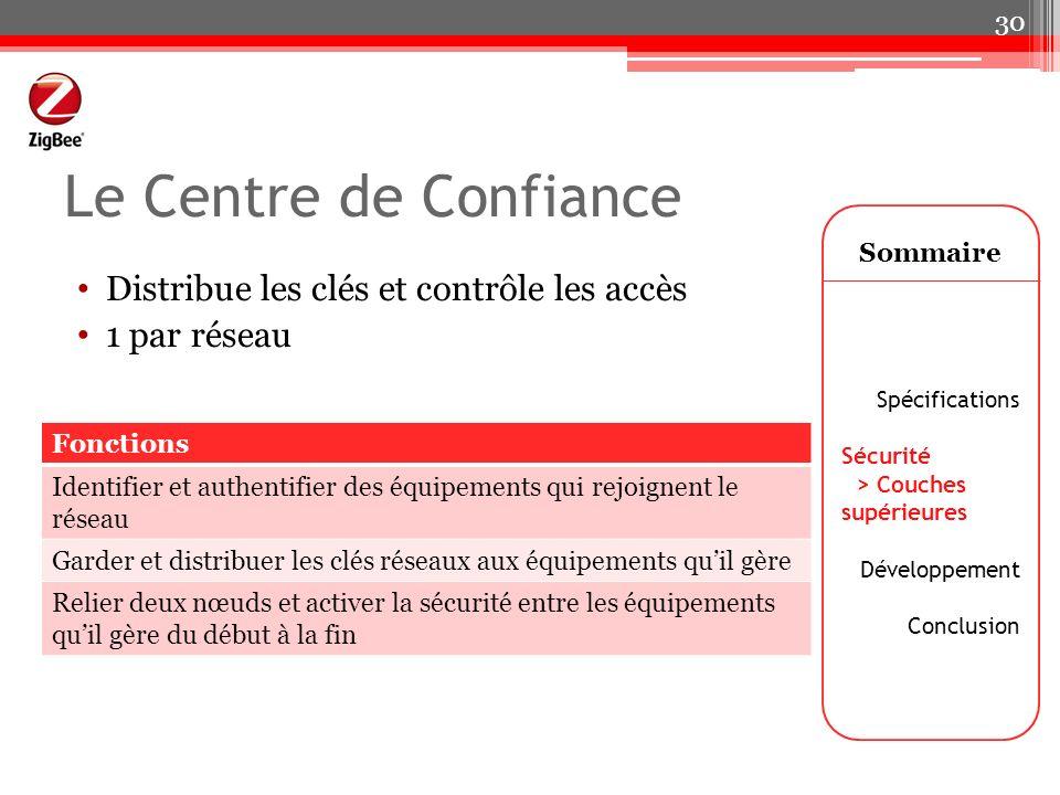 Le Centre de Confiance Distribue les clés et contrôle les accès