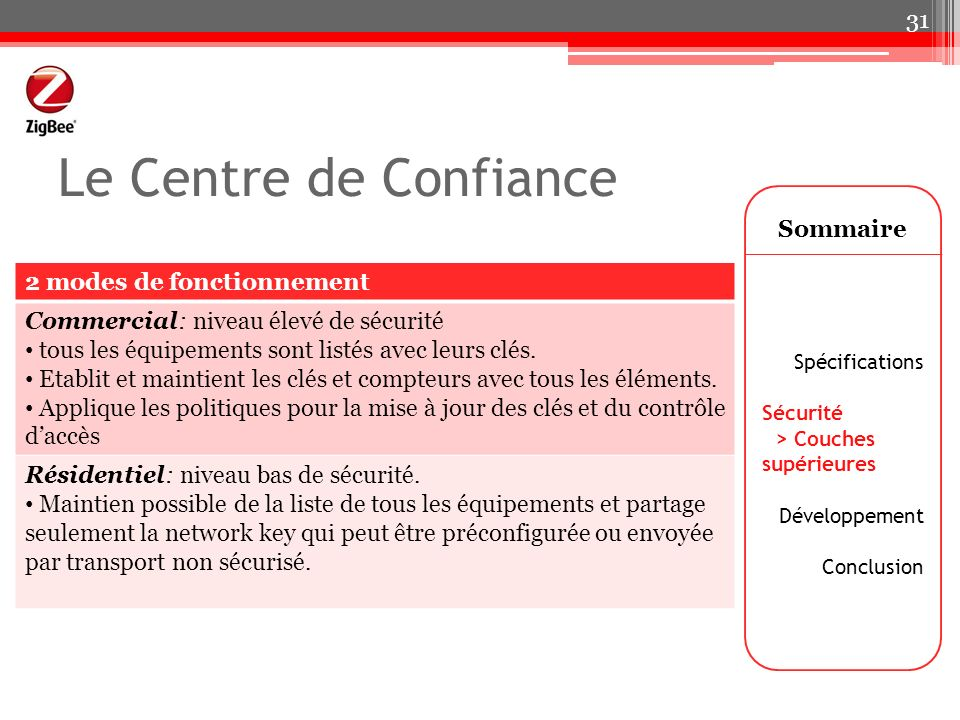 Le Centre de Confiance 2 modes de fonctionnement