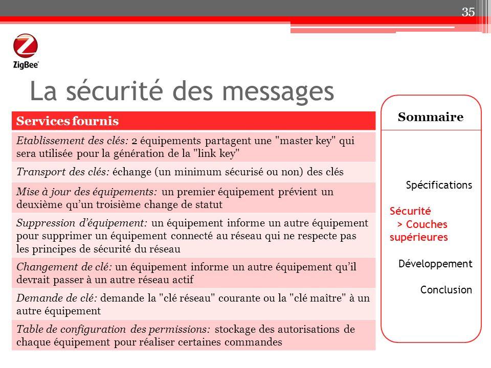 La sécurité des messages