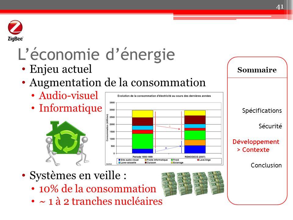 L'économie d'énergie Enjeu actuel Augmentation de la consommation