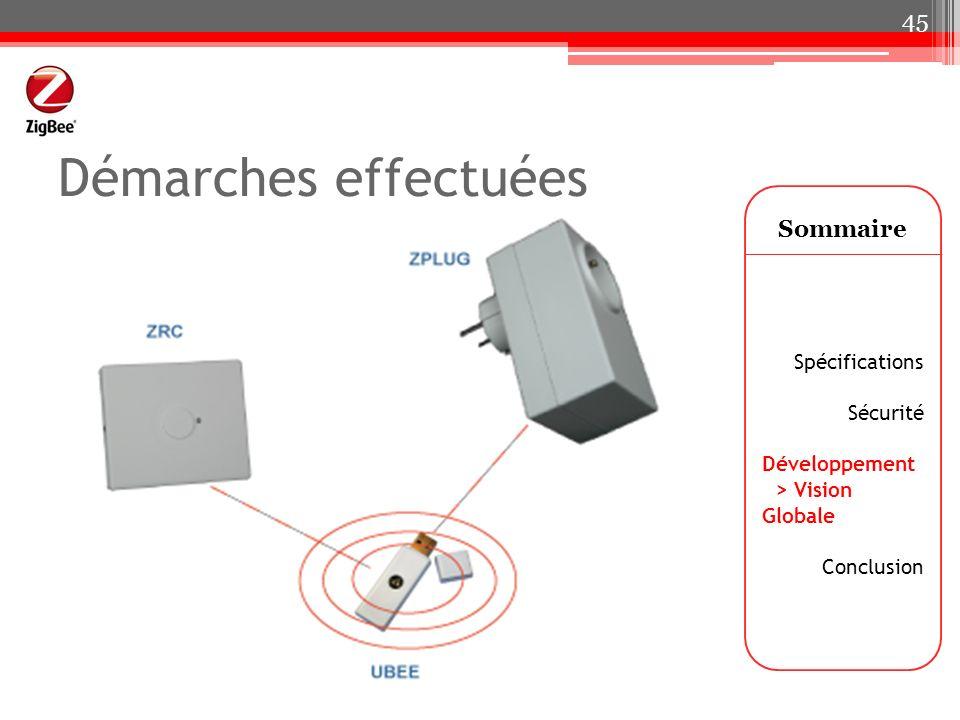 Démarches effectuées Sommaire. Deuxième recherche: Choix des composants logiciels et matériels. Produits Texas Instruments.
