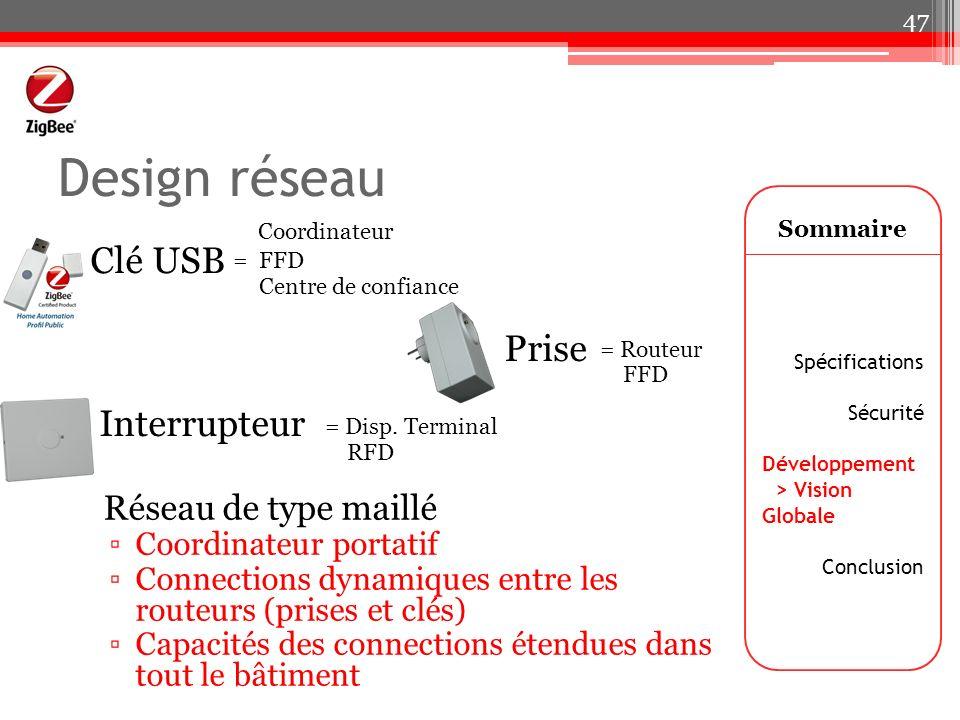 Design réseau Clé USB Prise Interrupteur Coordinateur