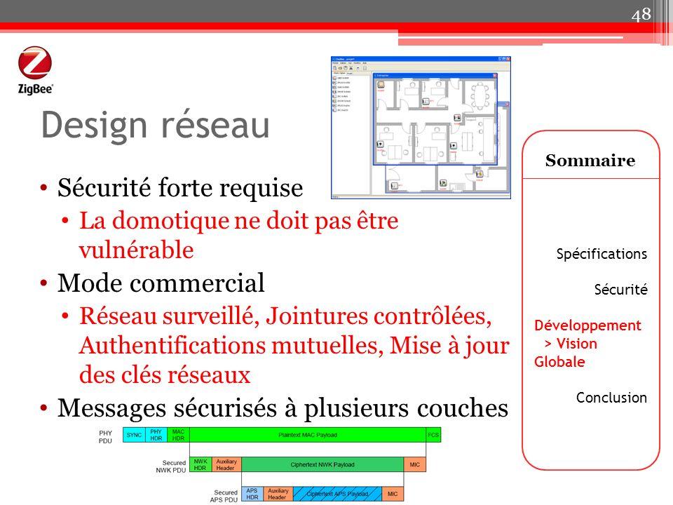 Design réseau Sécurité forte requise Mode commercial