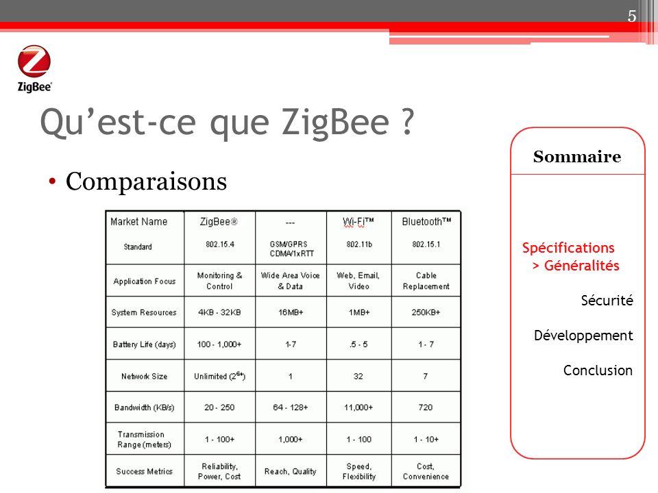 Qu'est-ce que ZigBee Comparaisons Sommaire Spécifications