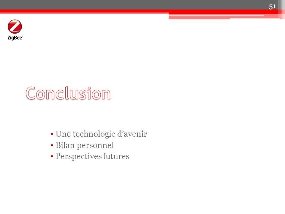 Conclusion Une technologie d'avenir Bilan personnel