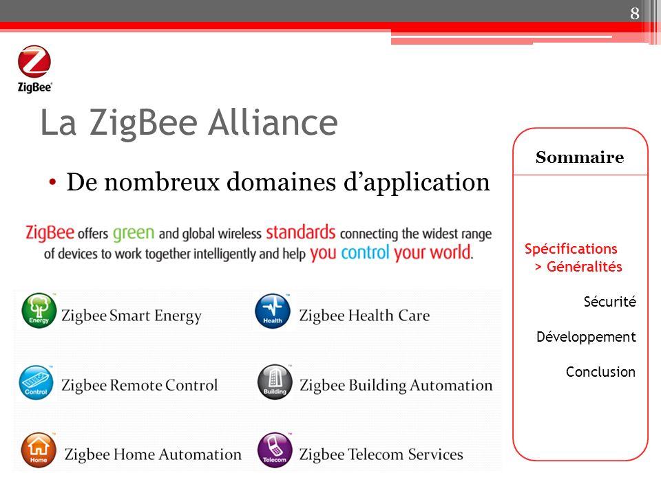 La ZigBee Alliance De nombreux domaines d'application Sommaire