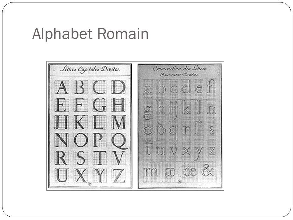 Alphabet Romain