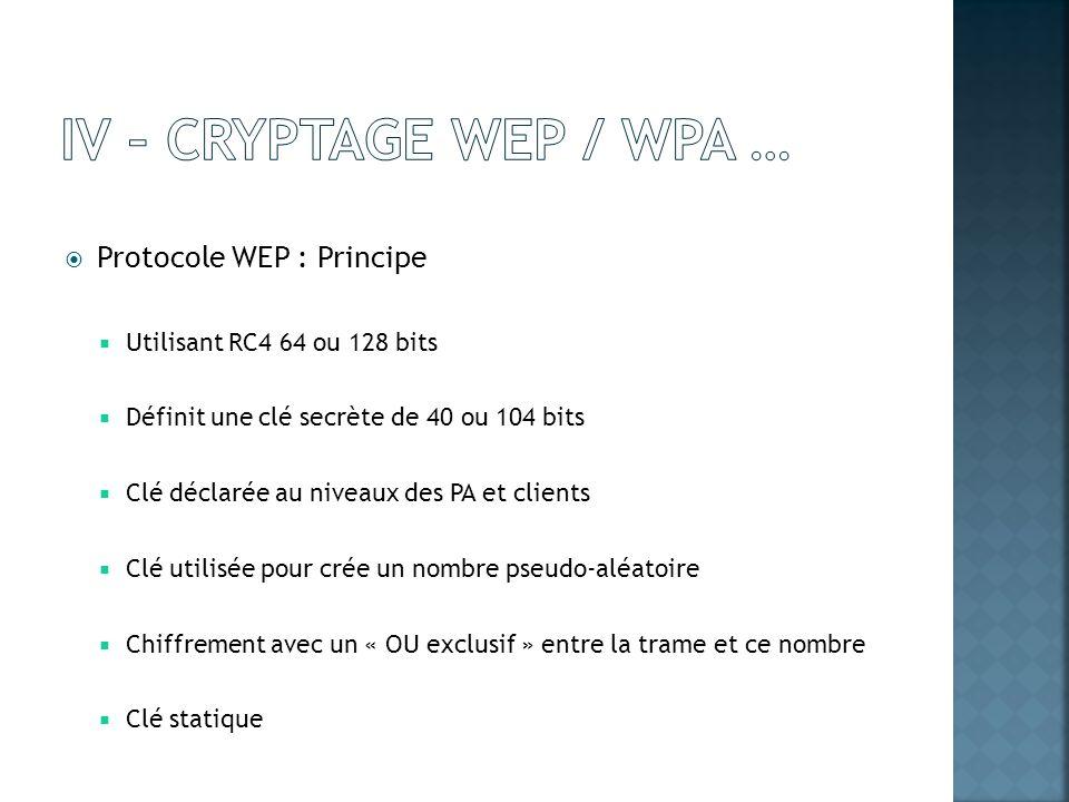 IV – Cryptage wep / wpa … Protocole WEP : Principe