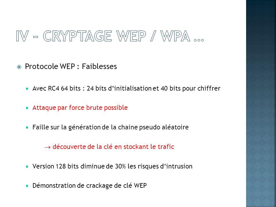 IV – Cryptage wep / wpa … Protocole WEP : Faiblesses