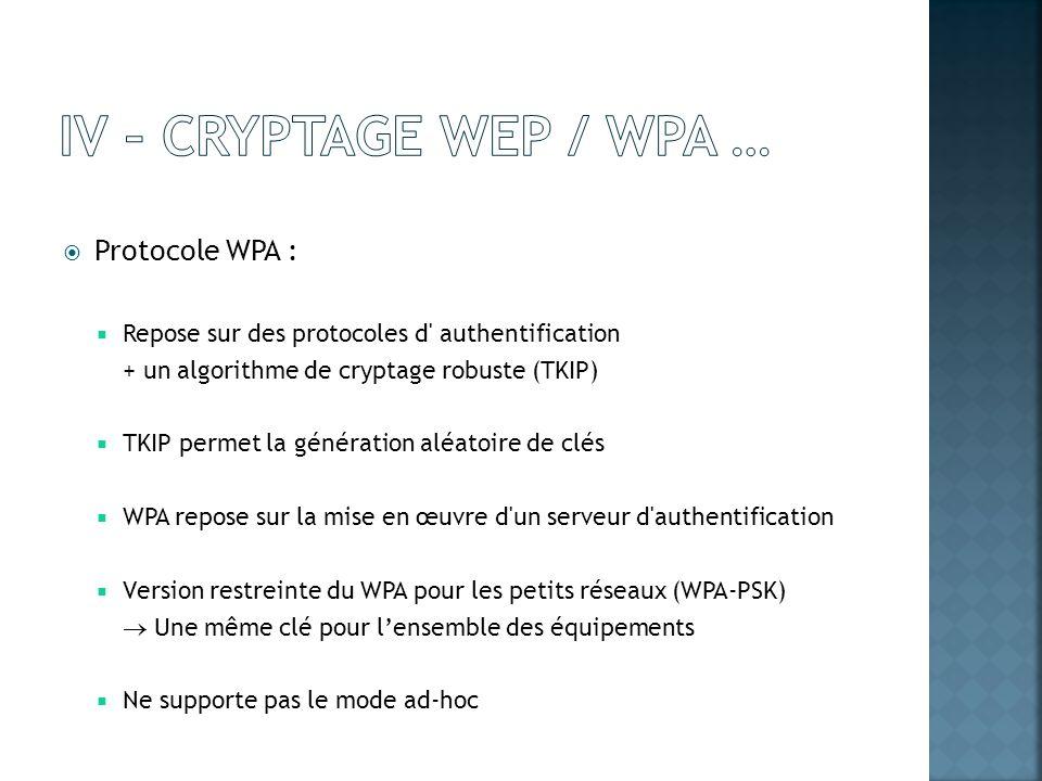 IV – Cryptage wep / wpa … Protocole WPA :