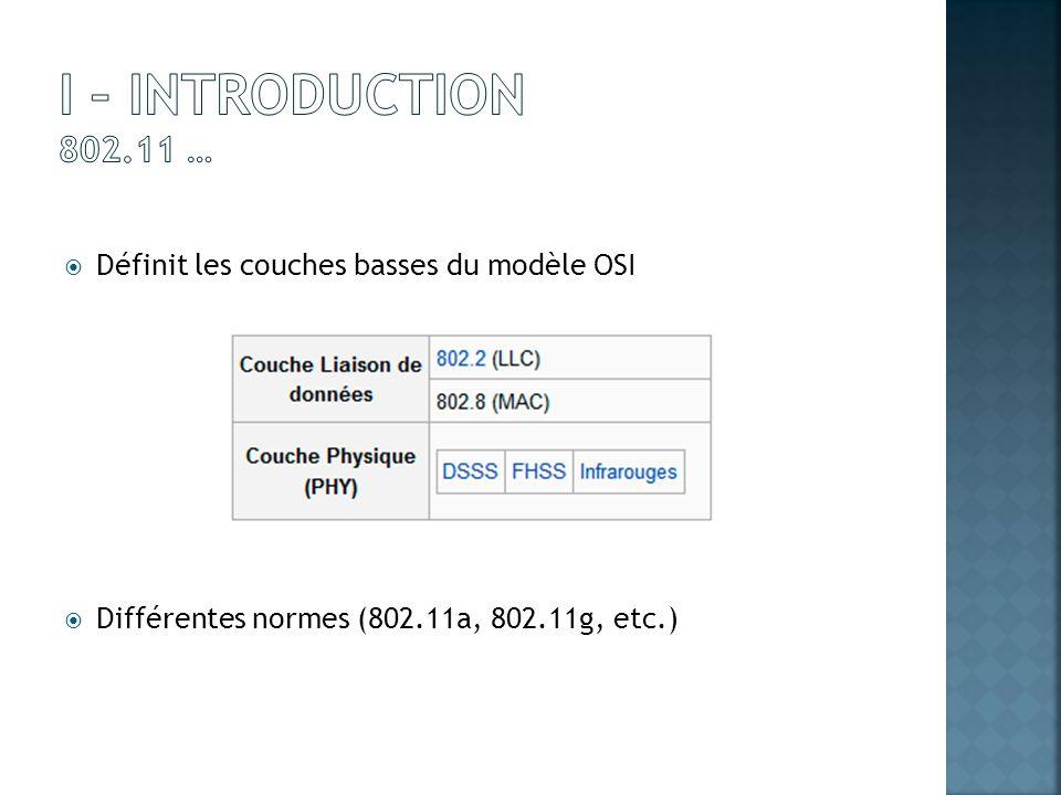 I – Introduction 802.11 … Définit les couches basses du modèle OSI