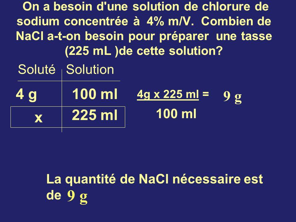 9 g 4 g 100 ml 9 g 225 ml x Soluté Solution 100 ml