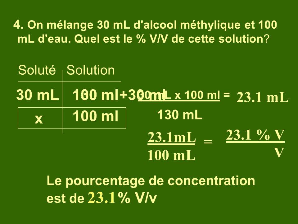 4. On mélange 30 mL d alcool méthylique et 100 mL d eau
