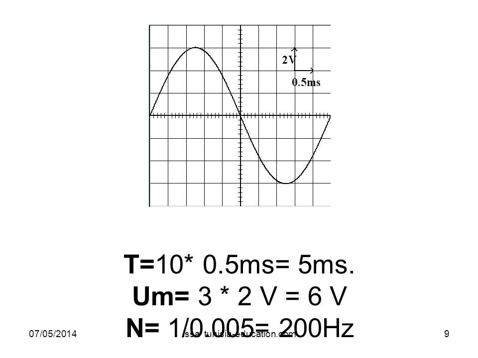 T=10* 0.5ms= 5ms. Um= 3 * 2 V = 6 V N= 1/0.005= 200Hz