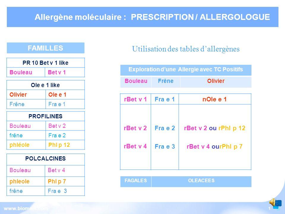 Exploration d'une Allergie avec TC Positifs