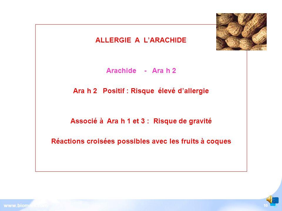Ara h 2 Positif : Risque élevé d'allergie
