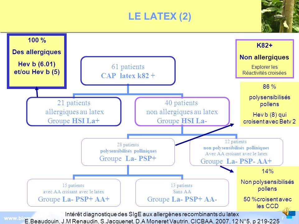 LE LATEX (2) 100 % Des allergiques K82+ Hev b (6.01) et/ou Hev b (5)