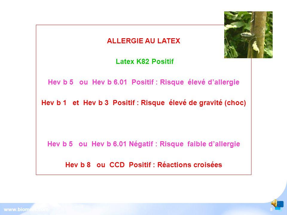 Hev b 5 ou Hev b 6.01 Positif : Risque élevé d'allergie