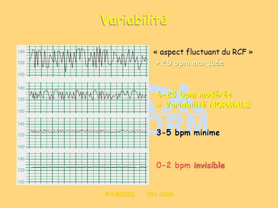 Variabilité > 25 bpm marquée 6-25 bpm modérée = Variabilité NORMALE