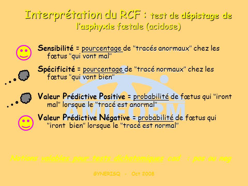 Interprétation du RCF : test de dépistage de l'asphyxie fœtale (acidose)
