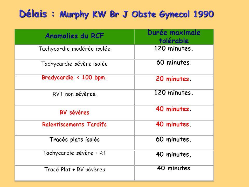 Délais : Murphy KW Br J Obste Gynecol 1990