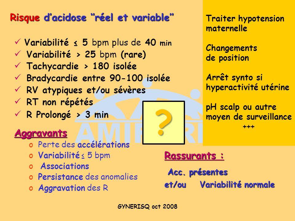 Risque d'acidose ''réel et variable''