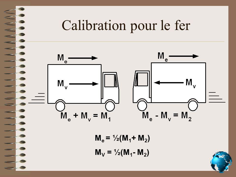 Calibration pour le fer
