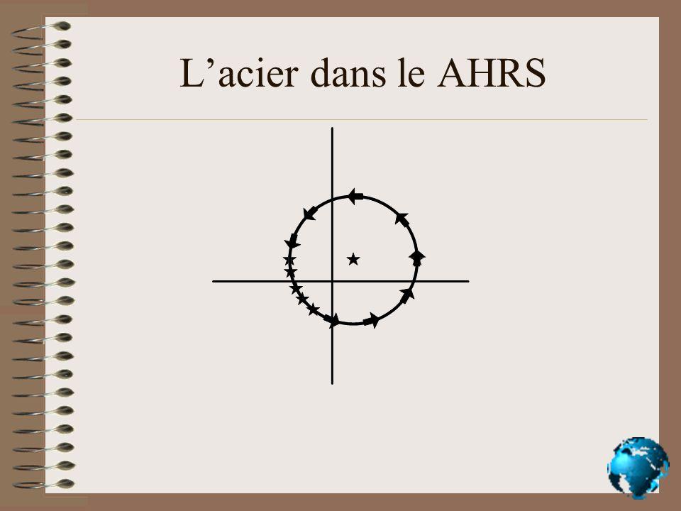 L'acier dans le AHRS