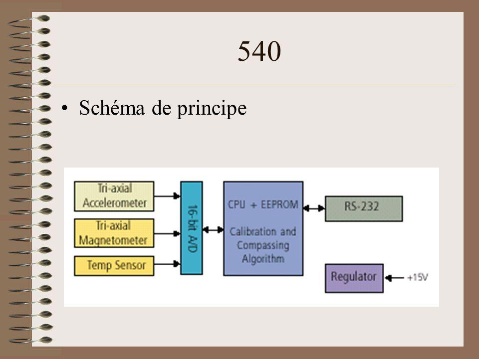 540 Schéma de principe
