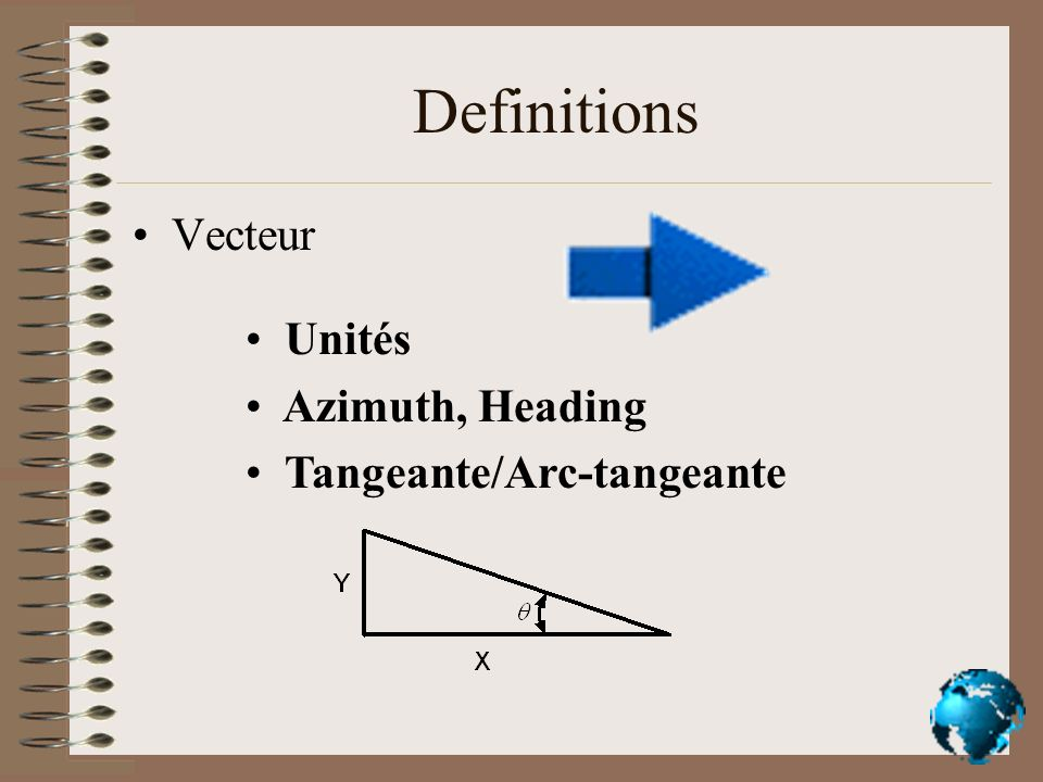 Definitions Vecteur Unités Azimuth, Heading Tangeante/Arc-tangeante