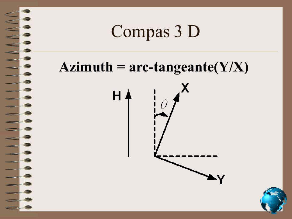 Compas 3 D Azimuth = arc-tangeante(Y/X)
