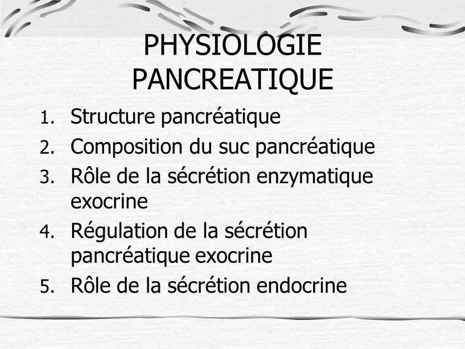 PHYSIOLOGIE PANCREATIQUE