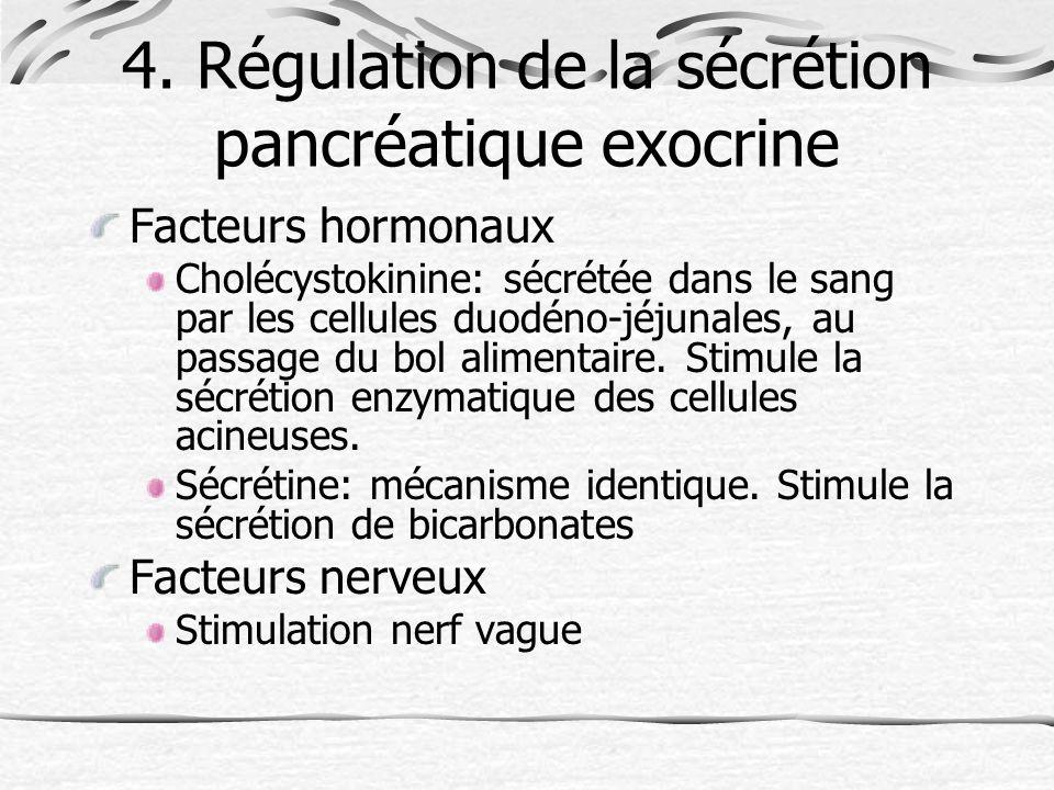 4. Régulation de la sécrétion pancréatique exocrine