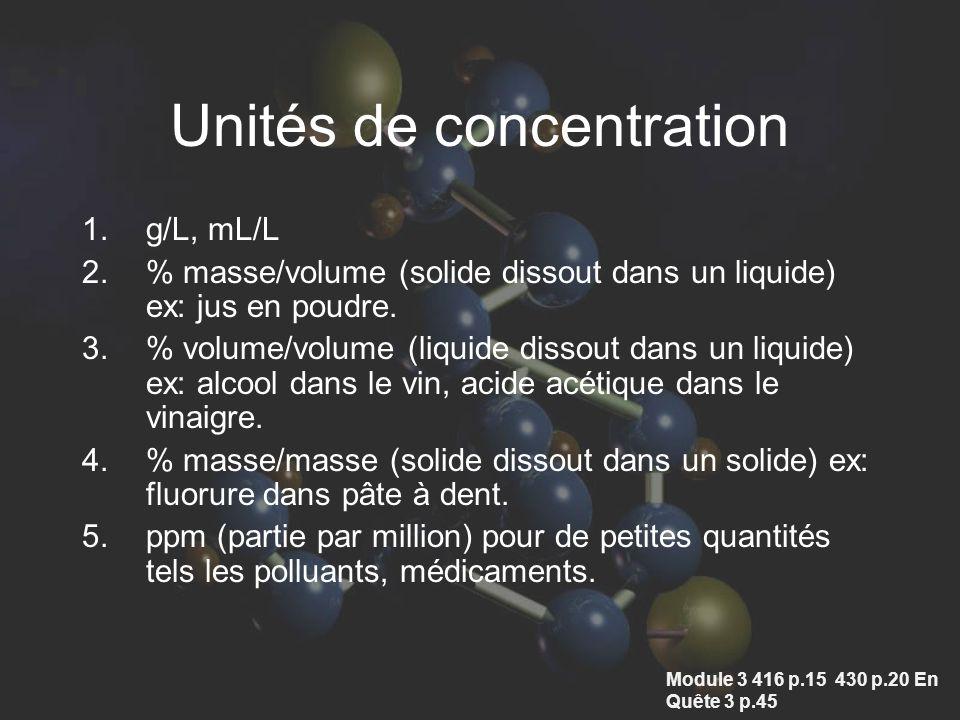 Unités de concentration