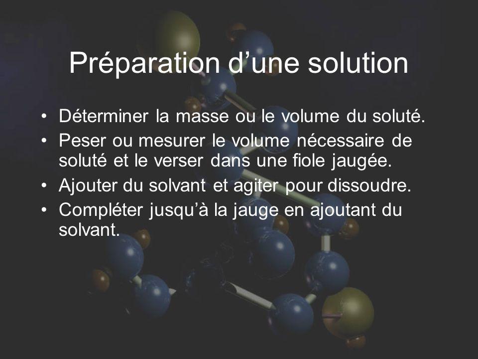 Préparation d'une solution