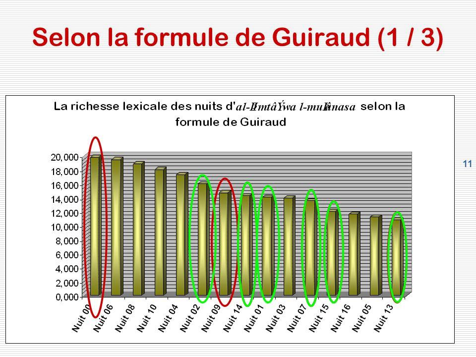 Selon la formule de Guiraud (1 / 3)