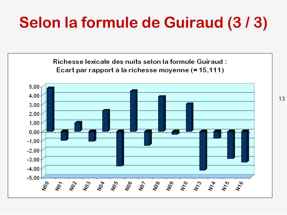 Selon la formule de Guiraud (3 / 3)
