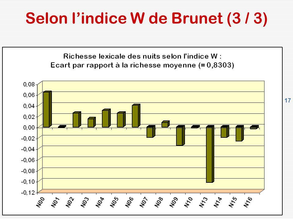 Selon l'indice W de Brunet (3 / 3)