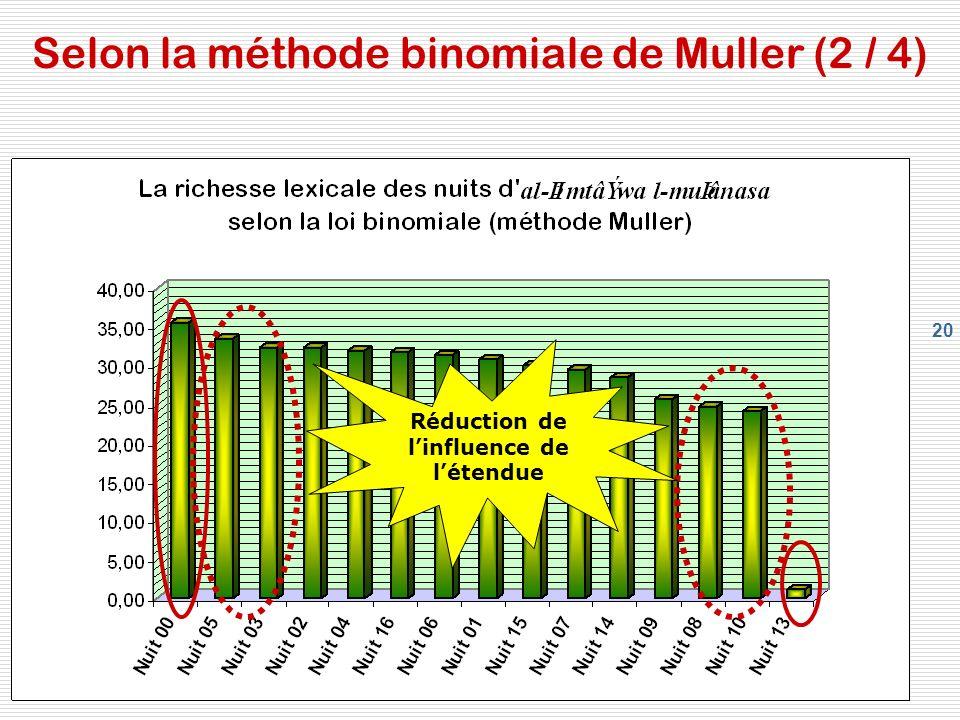 Selon la méthode binomiale de Muller (2 / 4)